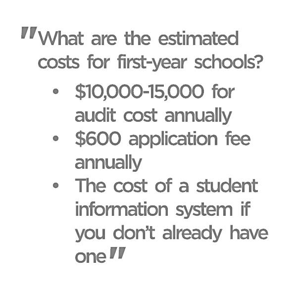 voucher program costs