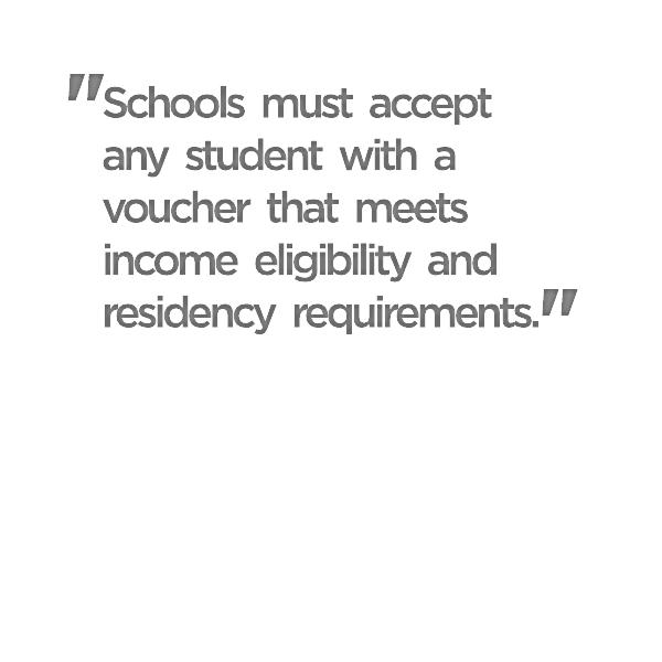 school voucher acceptance