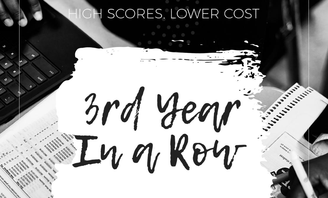 higher ACT scores
